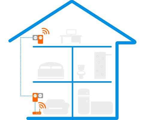 Wifi Op Zolder.Internet Ibbotany